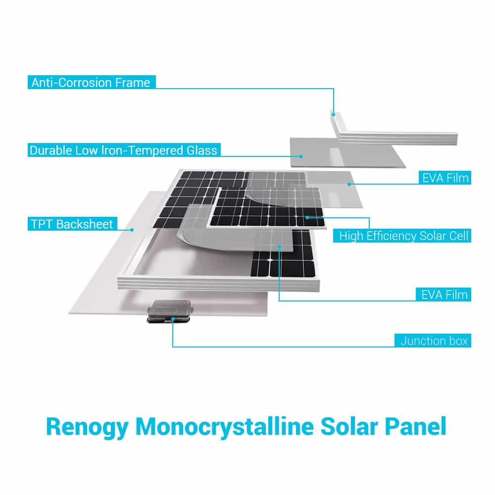 Renogy High Efficiency 100W 12 Volts Solar Panel