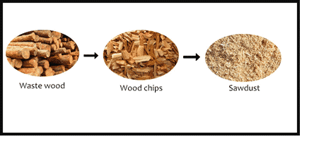 Material reduction during pellets manufacture