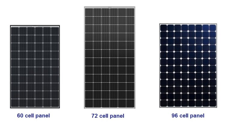 Solar Panel Size Guide How Many Solar Panels Do You Need