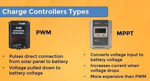 Comparison between PWM and MPPT charge controllers