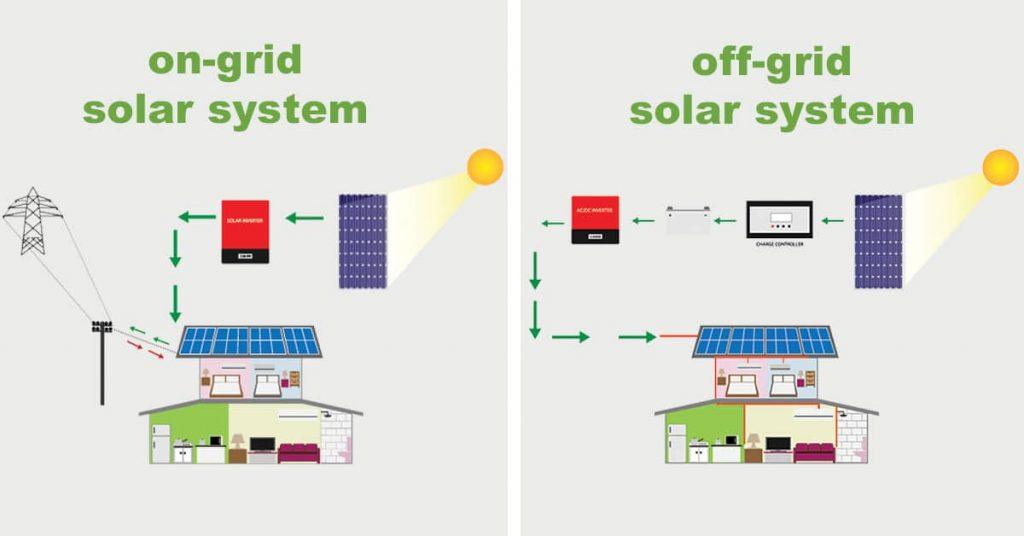 on grid vs off grid solar diagram