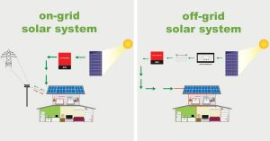 on grid vs off grid solar