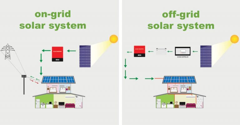5 Key Differences Between On-Grid, Off-Grid, and Hybrid Solar Systems